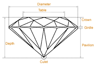anatomi-diamant